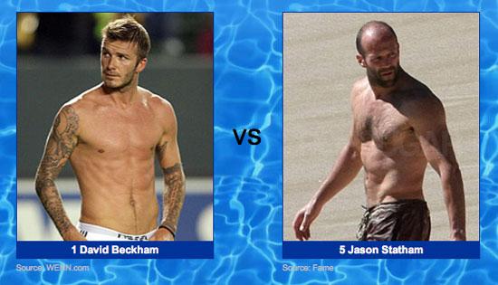 Battle of the Shirtless Brits —David Beckham vs. Jason Statham!
