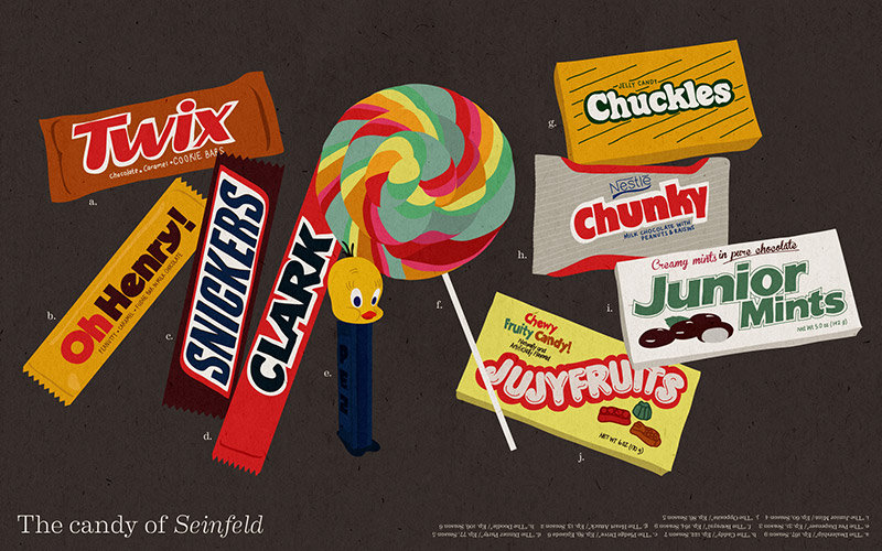 The Candy of Seinfeld by Rinee Shah
