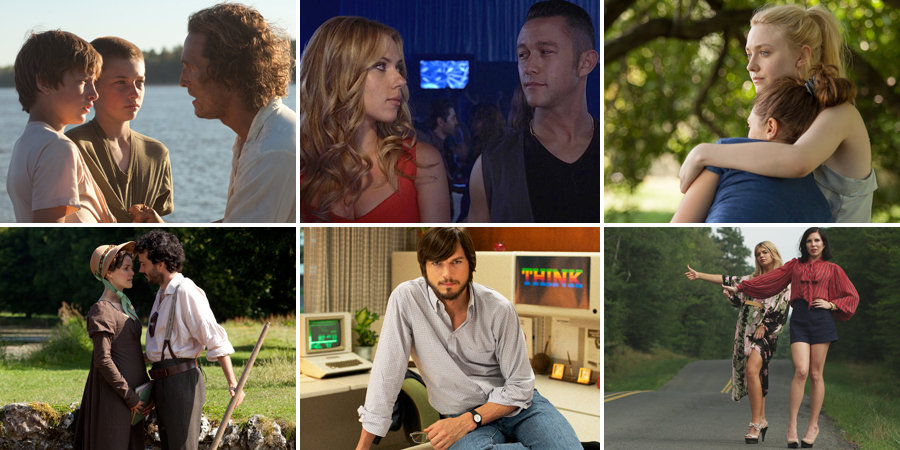 12 Movies We Can't Wait to See at Sundance