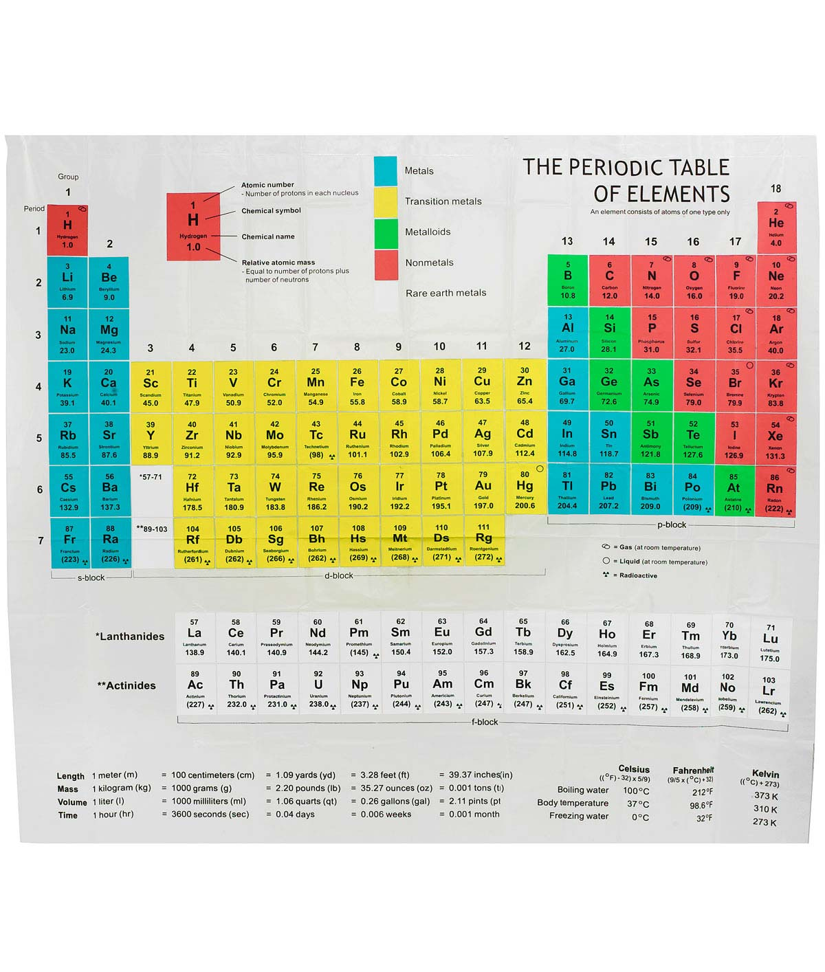 Since inspiration seems to often strike in the shower, perhaps a Periodic Table of Elements Shower Curtain ($30) will help you solve a scientific experiment you've been working on . . . or just look really cool in your bathroom, too.