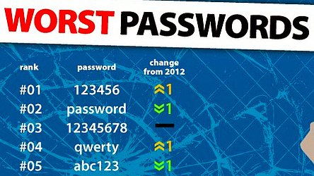 Together, We Can Build a Better Password