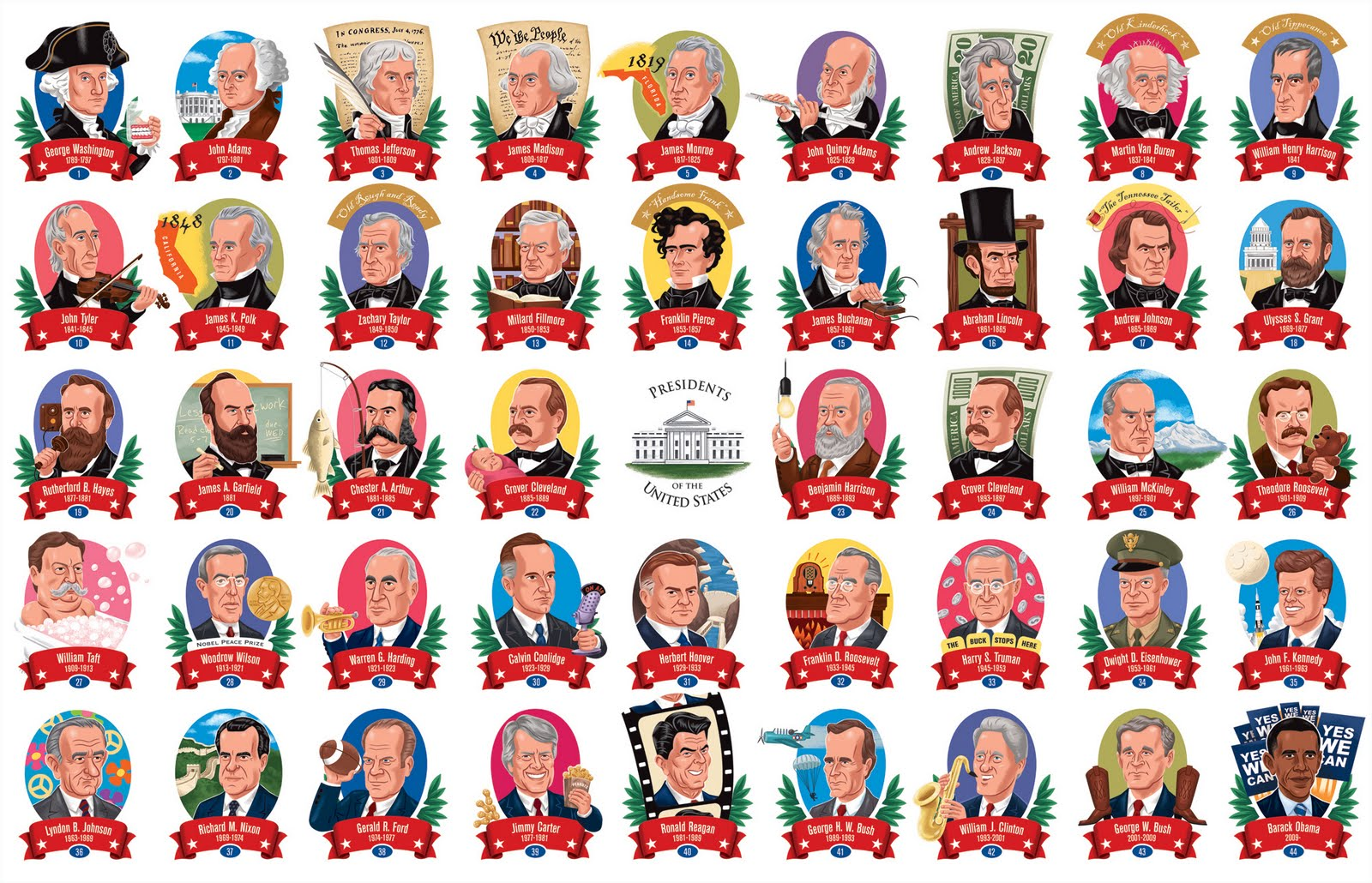 Great American Presidents Travel Pouch Puzzle