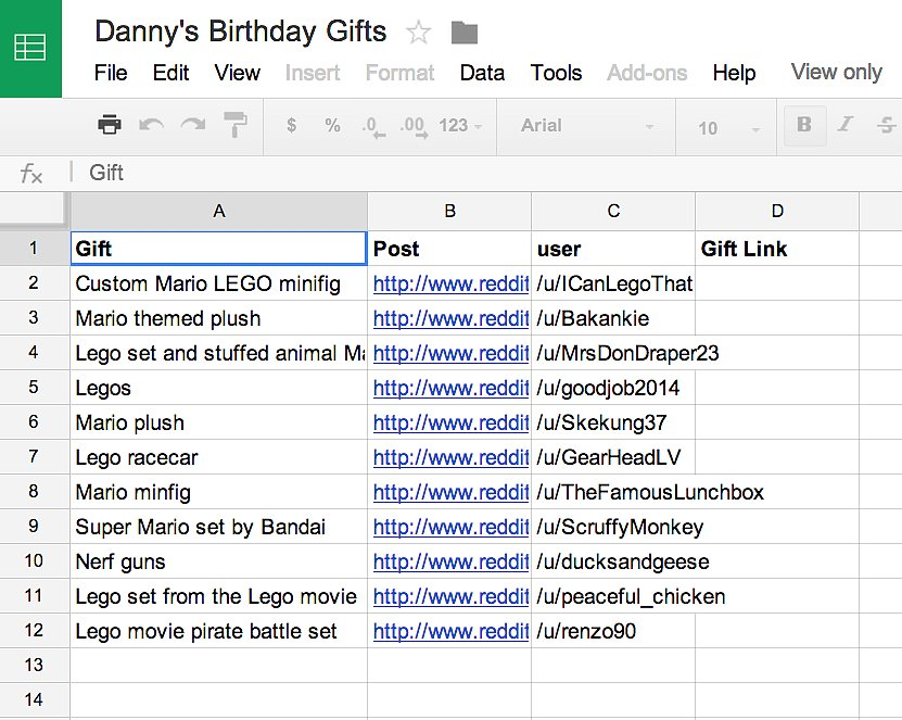 Reddit users even created a spreadsheet of gifts to send to him after they learned he loves Legos and Super Mario Bros. Source: Google Docs