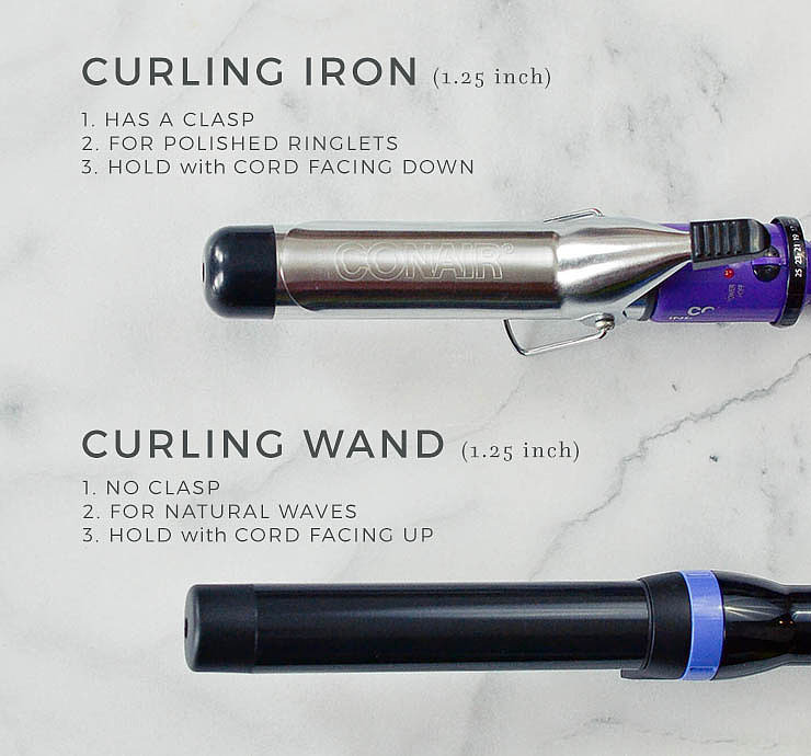 The Real Difference Between A Curling