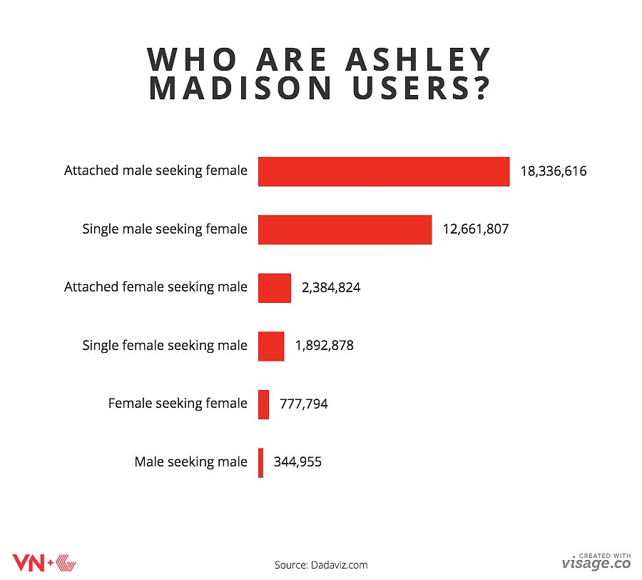 tech twitter reactions ashley madison hack