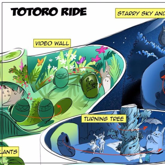 Disney Totoro Ride Design