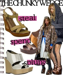 Spring 2008 Trend Report
