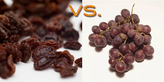 How Do Raisins and Grapes Compare Nutritionally?