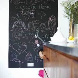 Do You Have a Chalkboard in Your Home?