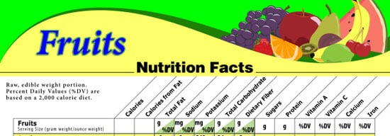 Downloadable Nutritional Charts