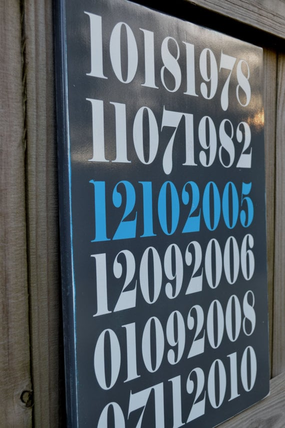 Important Date Wood Sign