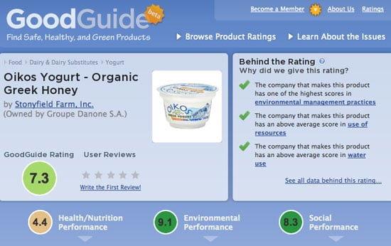 GoodGuide Eco Directory Launches Food Ratings