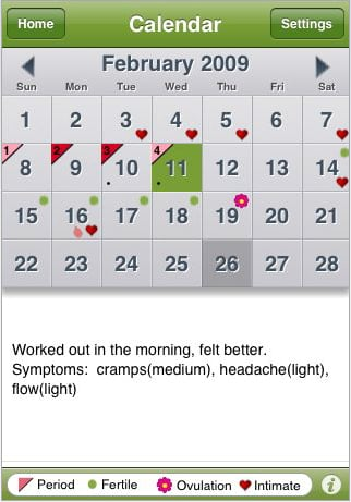 Period Tracker App For the iPhone Tracks Womens' Menstruation