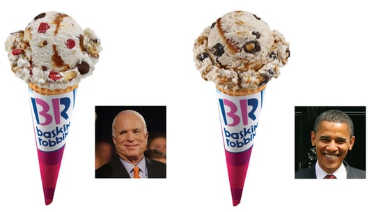 Baskin-Robbins Releases Candidate Ice Cream Flavors