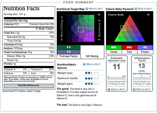 Analyze This: Nutrition Data