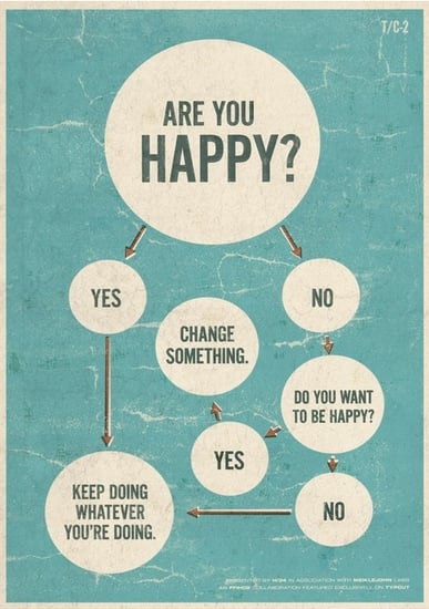 Chart That Explains How to Be Happy