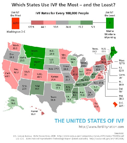 IVF Rates in US States