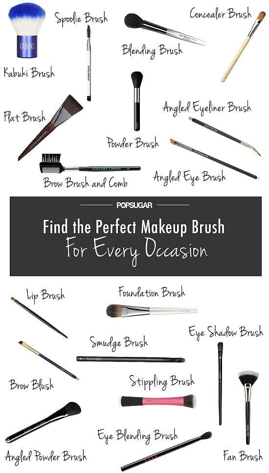Makeup Brush Breakdown