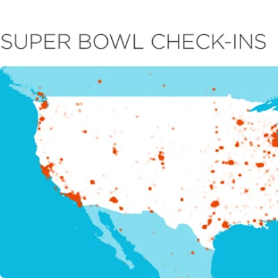Number of Super Bowl Foursquare Check-Ins