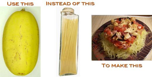 Eat More Veggies by Using Spaghetti Squash Instead of Spaghetti