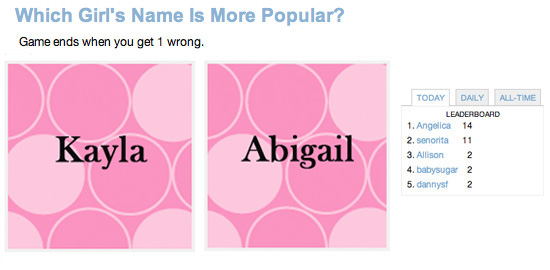Play Our Which Girl's Name Is More Popular? Game!