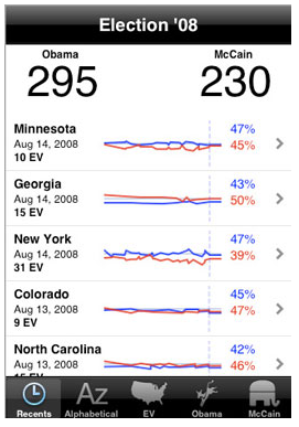 iPhone App: Election 08