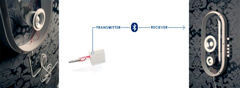 The PLUG + PLAY Wireless Speaker System