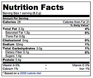 Vegan Cadbury Egg Recipe | POPSUGAR Fitness