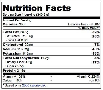 pumpkin bread nutritional information