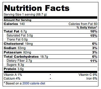 Miranda kerr 39 s favourite gluten free muffin recipe for How many calories are in fish