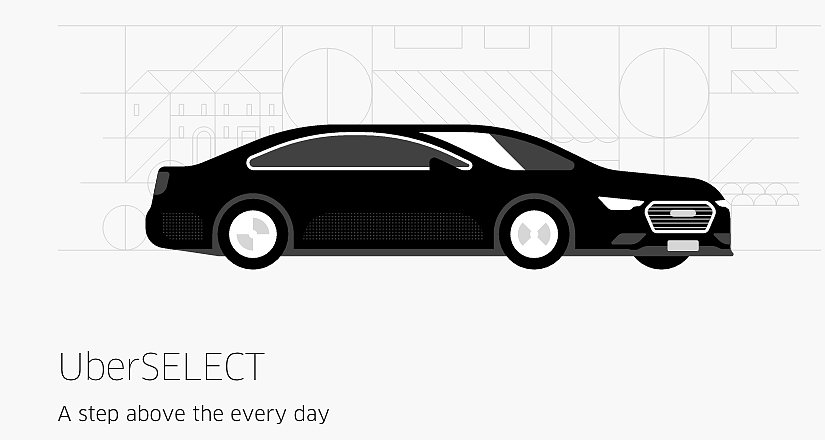 Uber Vehicle List >> Types Of Uber In The Uae Popsugar Middle East Smart Living
